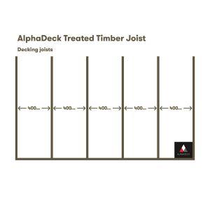 AlphaDeck Treated Timber Joist 480x10x4cm